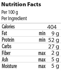 Benny Bullys NutriMix Nutrition Content Table